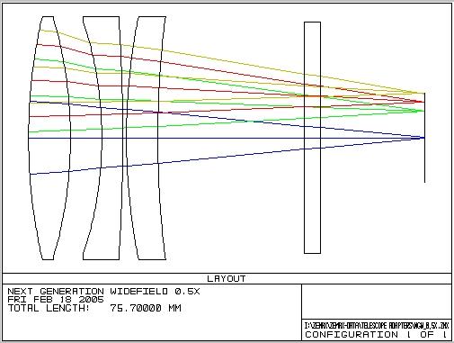 Optec :: NextGEN WideField 0 50X